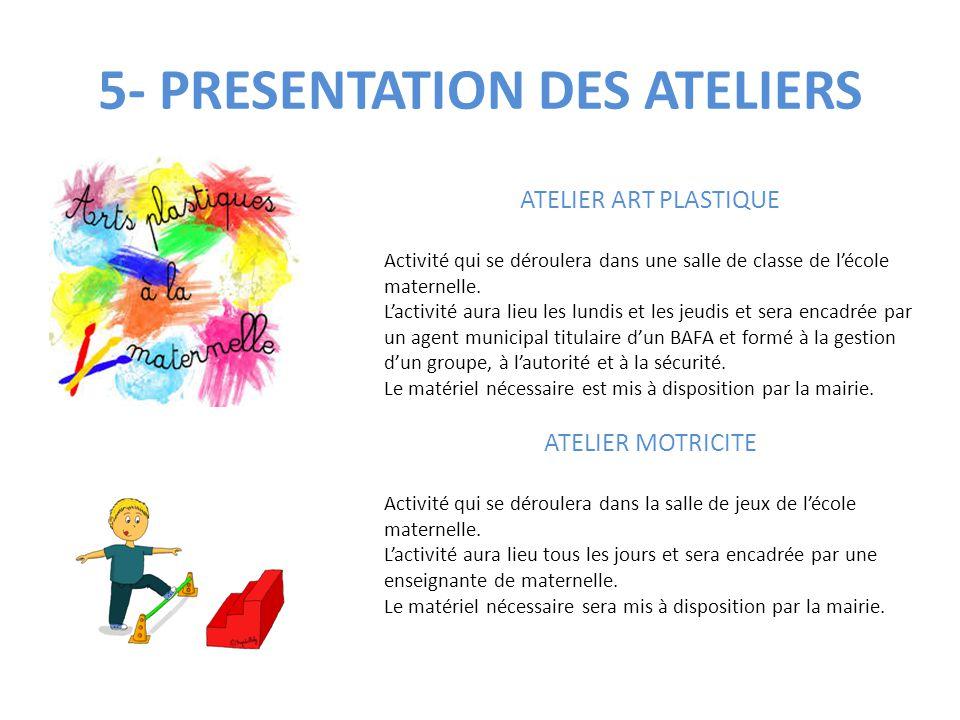 5- PRESENTATION DES ATELIERS ATELIER ART PLASTIQUE Activité qui se déroulera dans une salle de classe de l'école maternelle. L'activité aura lieu les