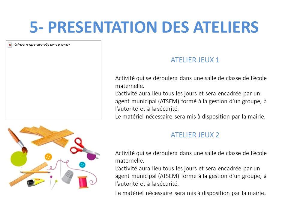 5- PRESENTATION DES ATELIERS ATELIER JEUX 1 Activité qui se déroulera dans une salle de classe de l'école maternelle. L'activité aura lieu tous les jo