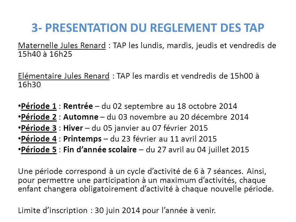 3- PRESENTATION DU REGLEMENT DES TAP Maternelle Jules Renard : TAP les lundis, mardis, jeudis et vendredis de 15h40 à 16h25 Elémentaire Jules Renard :