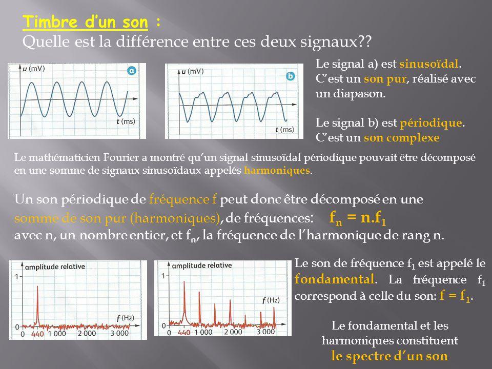 Timbre d'un son : Quelle est la différence entre ces deux signaux?? Le signal a) est sinusoïdal. C'est un son pur, réalisé avec un diapason. Le signal