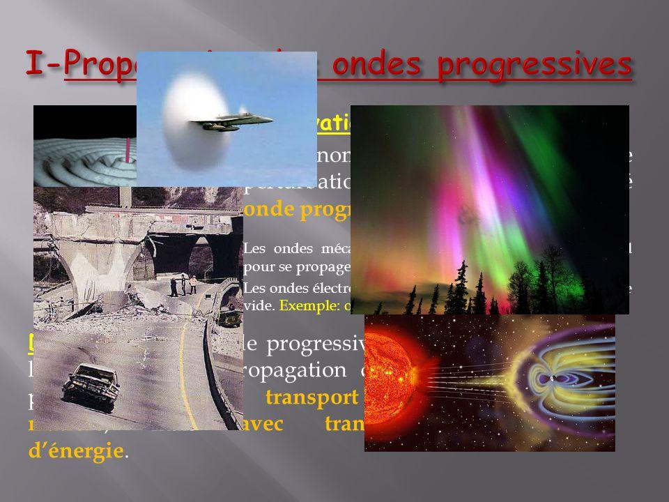 Observation : Le phénomène de propagation d'une perturbation dans un milieu est appelé onde progressive Les ondes mécaniques ont besoin d'un milieu ma