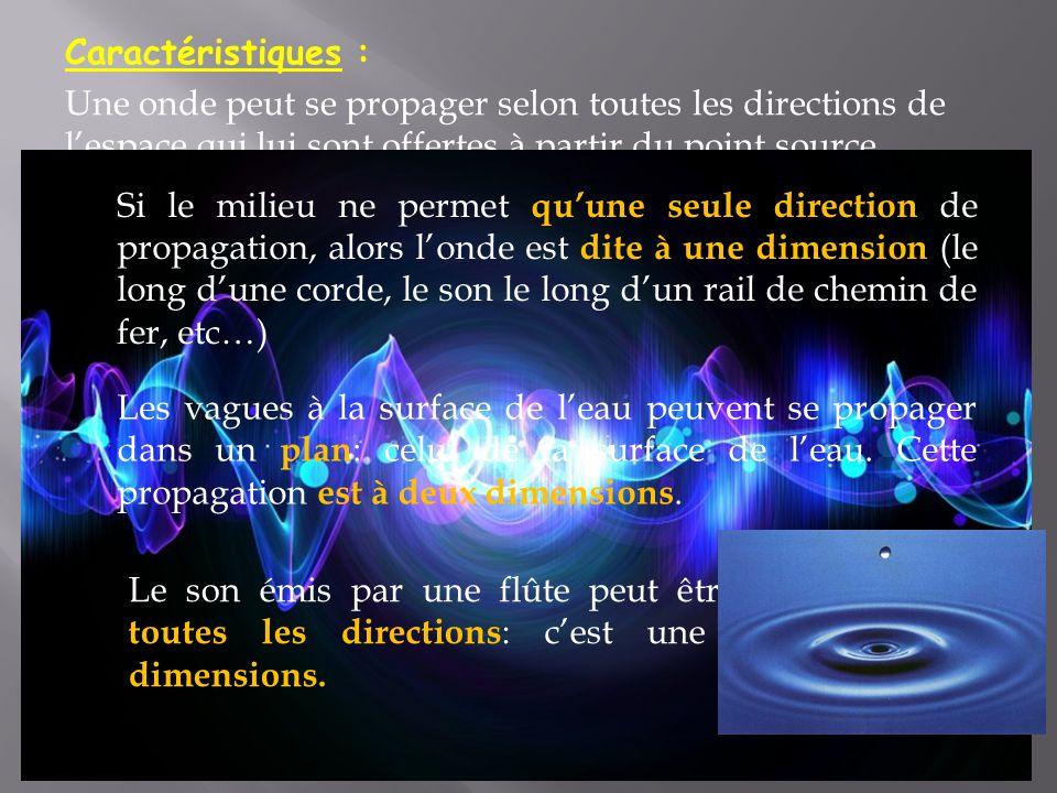 Caractéristiques : Une onde peut se propager selon toutes les directions de l'espace qui lui sont offertes à partir du point source. Si le milieu ne p