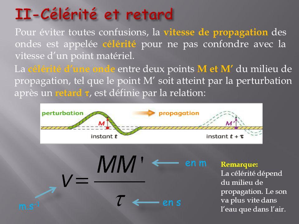 Pour éviter toutes confusions, la vitesse de propagation des ondes est appelée célérité pour ne pas confondre avec la vitesse d'un point matériel. La