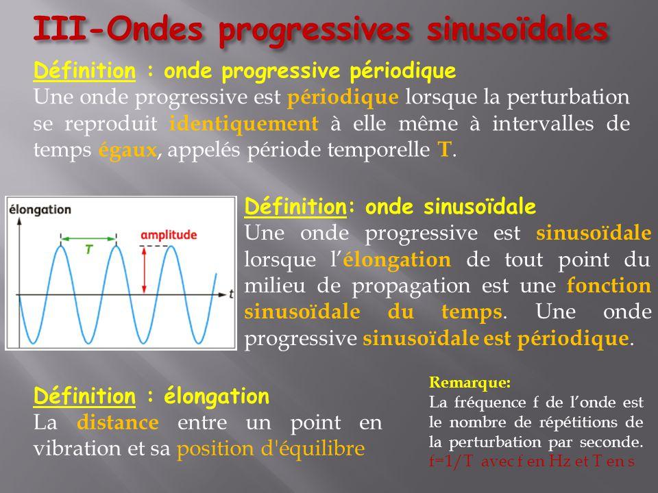 III-Ondes progressives sinusoïdales Définition : onde progressive périodique Une onde progressive est périodique lorsque la perturbation se reproduit