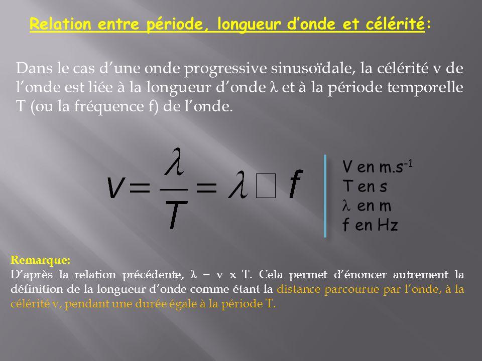 Relation entre période, longueur d'onde et célérité: Dans le cas d'une onde progressive sinusoïdale, la célérité v de l'onde est liée à la longueur d'