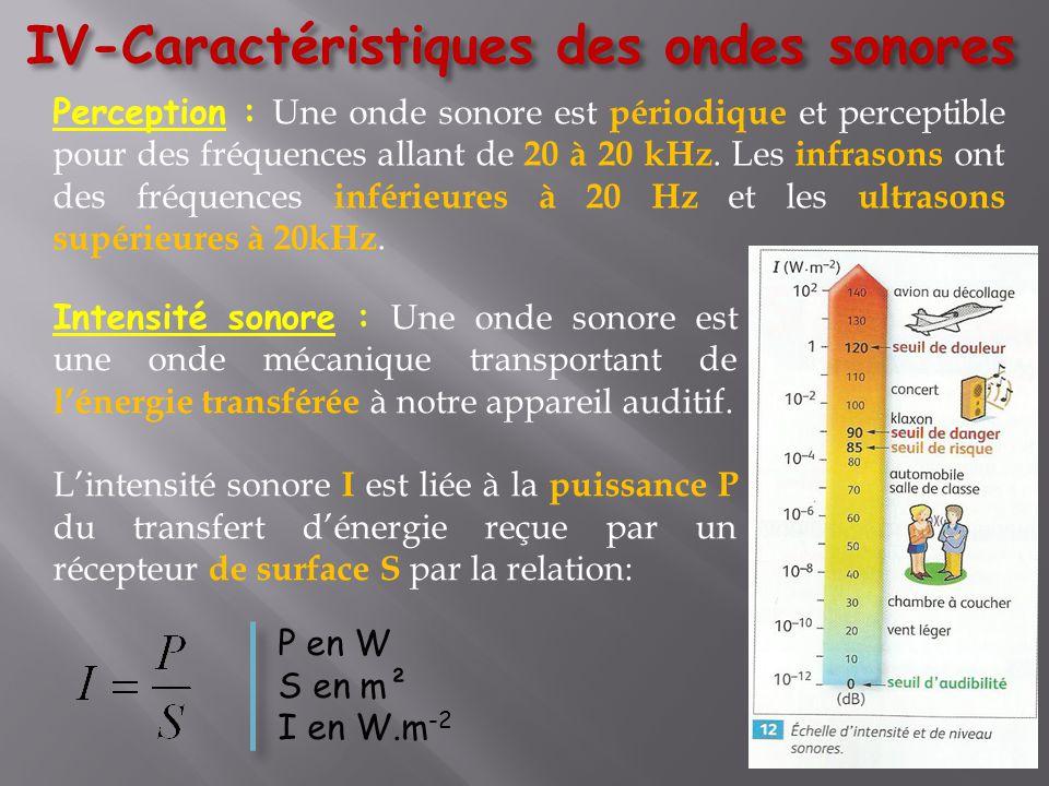IV-Caractéristiques des ondes sonores Perception : Une onde sonore est périodique et perceptible pour des fréquences allant de 20 à 20 kHz. Les infras