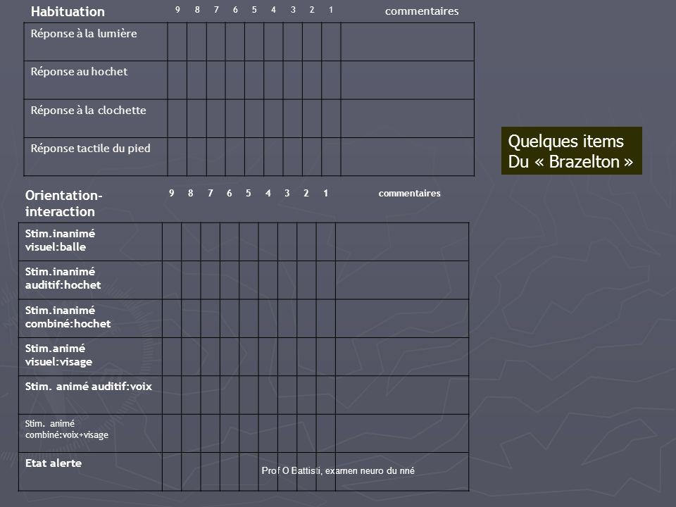 Prof O Battisti, examen neuro du nné L'examen selon le concept de Brazelton: Montrer les compétences et les pouvoirs du bébé
