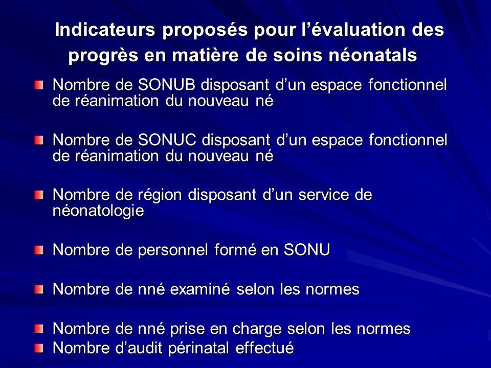 Indicateurs proposés pour l'évaluation des progrès en matière de soins néonatals Indicateurs proposés pour l'évaluation des progrès en matière de soin