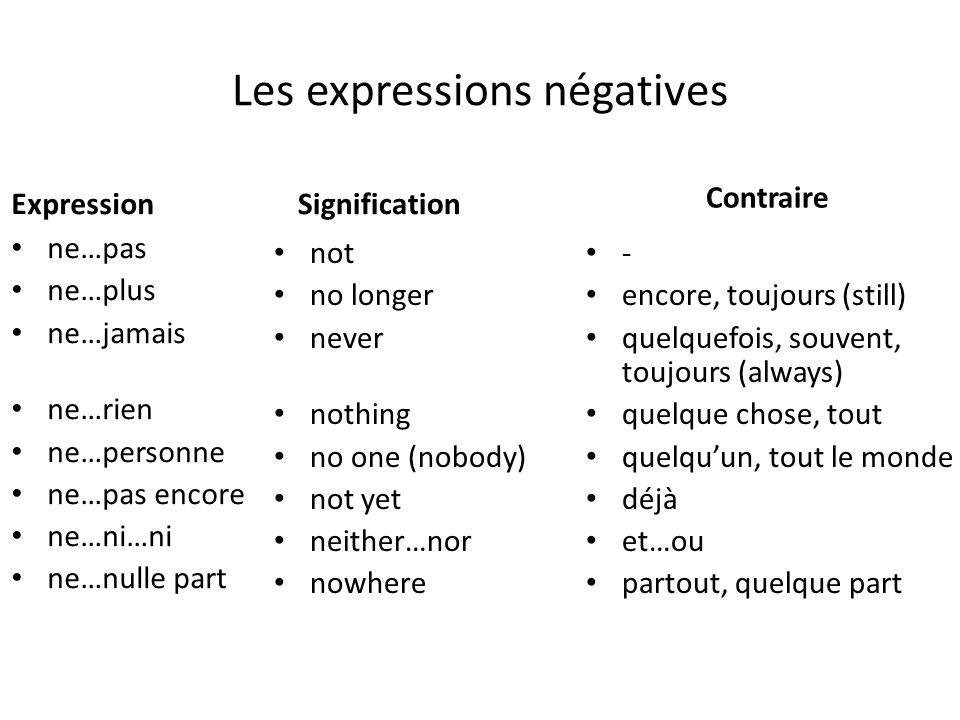 Les expressions négatives Expression ne…pas ne…plus ne…jamais ne…rien ne…personne ne…pas encore ne…ni…ni ne…nulle part Signification not no longer nev