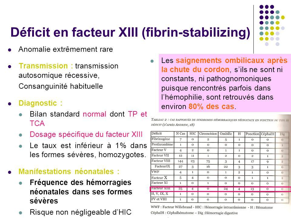 Déficit en facteur XIII (fibrin-stabilizing) Anomalie extrêmement rare Transmission : transmission autosomique récessive, Consanguinité habituelle Dia