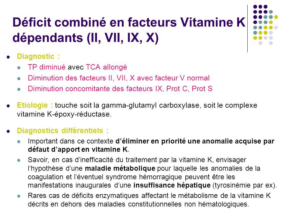 Déficit combiné en facteurs Vitamine K dépendants (II, VII, IX, X) Diagnostic : TP diminué avec TCA allongé Diminution des facteurs II, VII, X avec fa