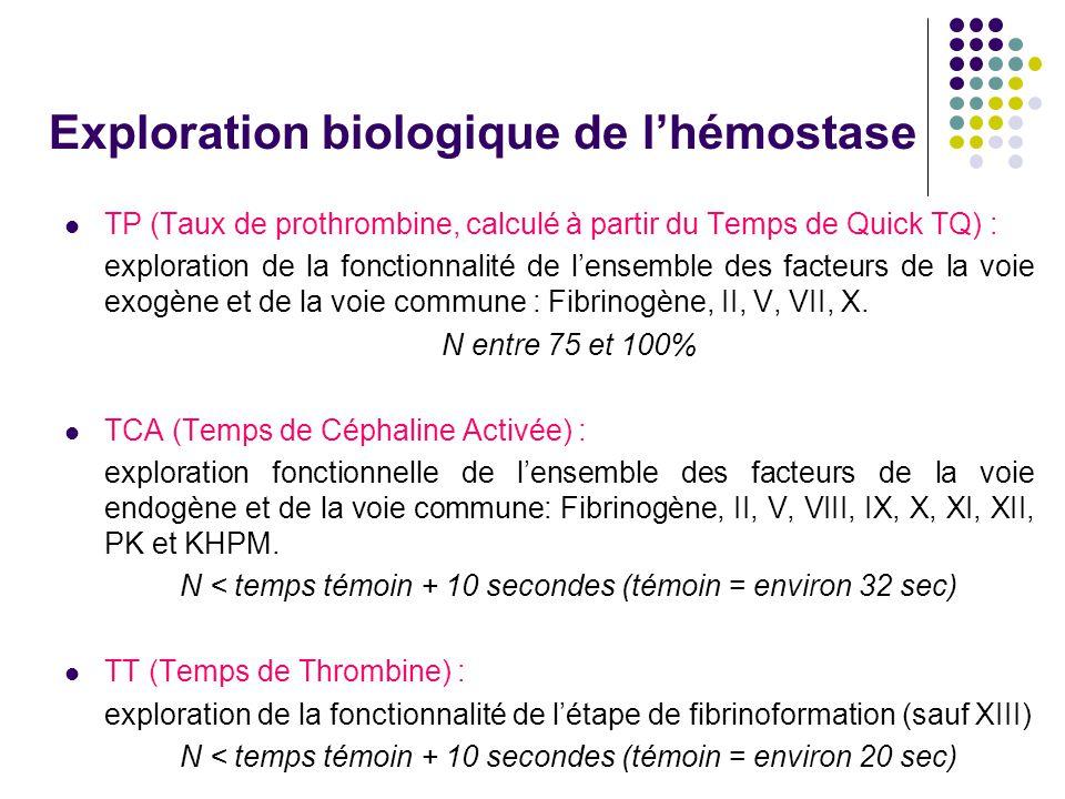 Exploration biologique de l'hémostase TP (Taux de prothrombine, calculé à partir du Temps de Quick TQ) : exploration de la fonctionnalité de l'ensembl