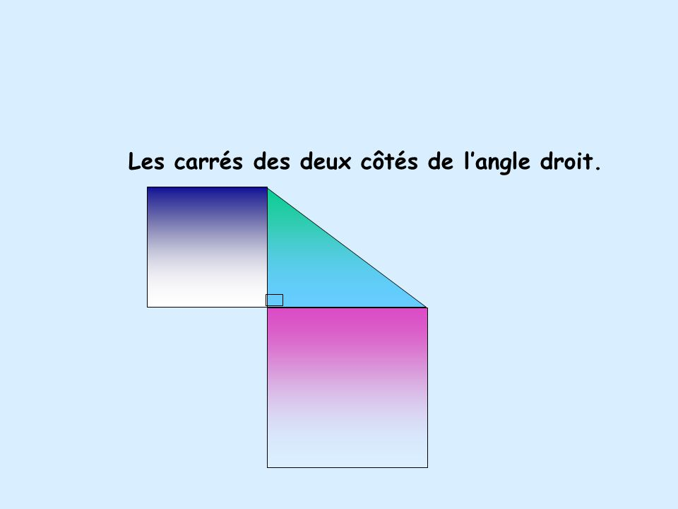 Le carré de l'hypoténuse. (c'est à dire dont le côté est l'hypoténuse)