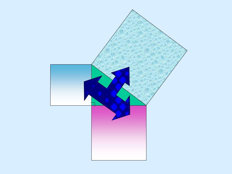 + = L 'aire du carré du carré de l 'hypoténuse est égale à la somme des aires des carrés des deux côtés de l'angle droit.