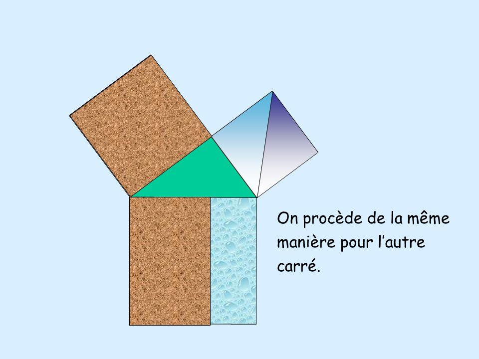 L'aire du carré.. … l'aire du rectangle. est donc la même que …