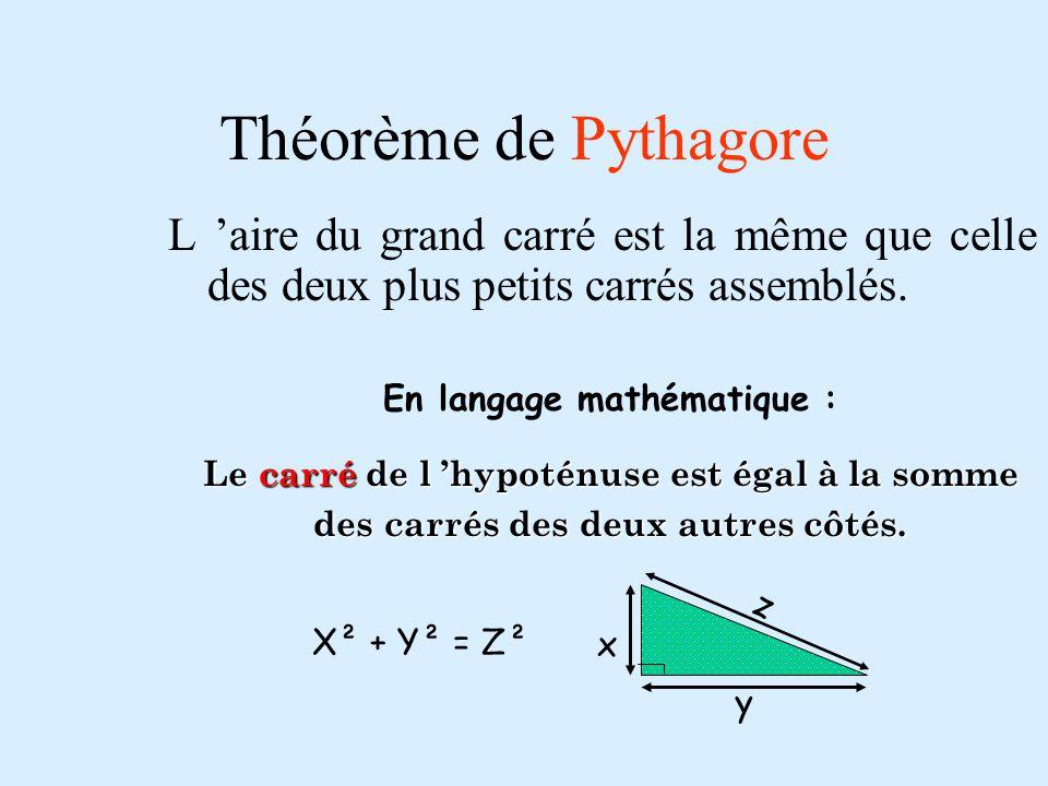 Théorème de Pythagore L 'aire du grand carré est la même que celle des deux plus petits carrés assemblés.