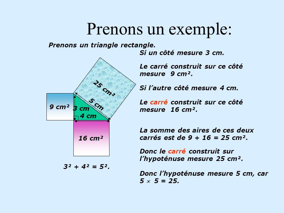 Théorème de Pythagore L 'aire du grand carré est la même que celle des deux plus petits carrés assemblés. En langage mathématique : Le carré de l 'hyp