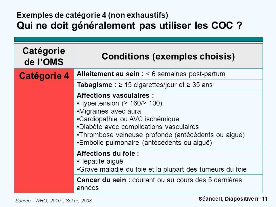 Séance II, Diapositive n o 11 Catégorie de l'OMS Conditions (exemples choisis) Catégorie 4 Allaitement au sein : < 6 semaines post-partum Tabagisme : ≥ 15 cigarettes/jour et ≥ 35 ans Affections vasculaires : Hypertension (≥ 160/≥ 100) Migraines avec aura Cardiopathie ou AVC ischémique Diabète avec complications vasculaires Thrombose veineuse profonde (antécédents ou aiguë) Embolie pulmonaire (antécédents ou aiguë) Affections du foie : Hépatite aiguë Grave maladie du foie et la plupart des tumeurs du foie Cancer du sein : courant ou au cours des 5 dernières années Exemples de catégorie 4 (non exhaustifs) Qui ne doit généralement pas utiliser les COC .