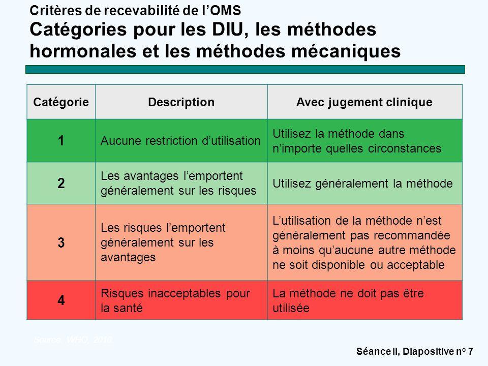Séance II, Diapositive n o 7 Critères de recevabilité de l'OMS Catégories pour les DIU, les méthodes hormonales et les méthodes mécaniques Source: WHO