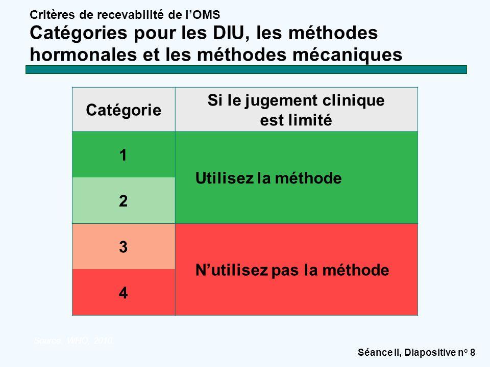 Séance II, Diapositive n o 8 Critères de recevabilité de l'OMS Catégories pour les DIU, les méthodes hormonales et les méthodes mécaniques Source: WHO
