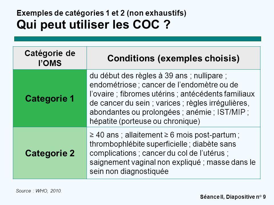 Séance II, Diapositive n o 9 Catégorie de l'OMS Conditions (exemples choisis) Categorie 1 du début des règles à 39 ans ; nullipare ; endométriose ; cancer de l'endomètre ou de l'ovaire ; fibromes utérins ; antécédents familiaux de cancer du sein ; varices ; règles irrégulières, abondantes ou prolongées ; anémie ; IST/MIP ; hépatite (porteuse ou chronique) Categorie 2 ≥ 40 ans ; allaitement ≥ 6 mois post-partum ; thrombophlébite superficielle ; diabète sans complications ; cancer du col de l'utérus ; saignement vaginal non expliqué ; masse dans le sein non diagnostiquée Exemples de catégories 1 et 2 (non exhaustifs) Qui peut utiliser les COC .