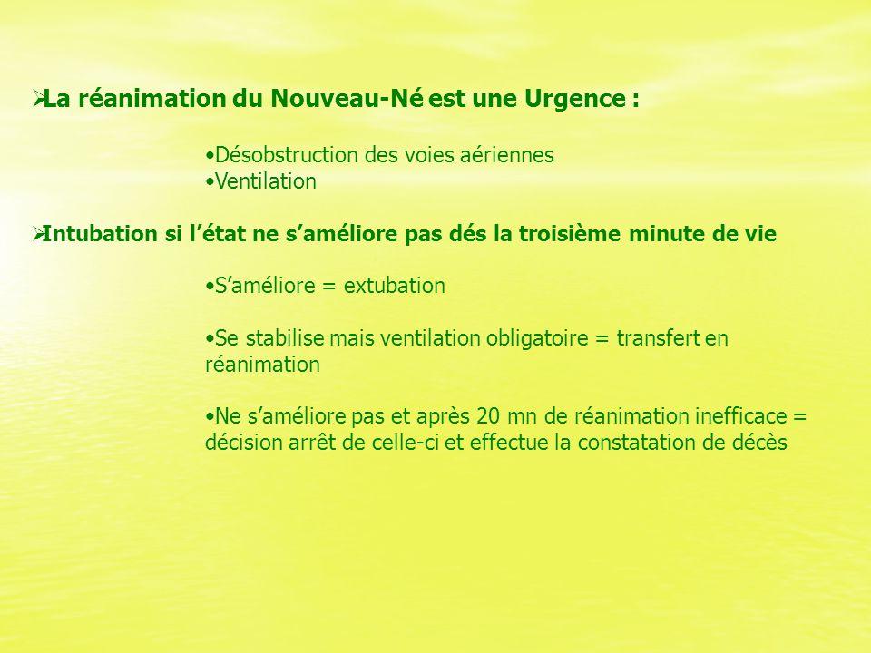  La réanimation du Nouveau-Né est une Urgence : Désobstruction des voies aériennes Ventilation  Intubation si l'état ne s'améliore pas dés la troisi