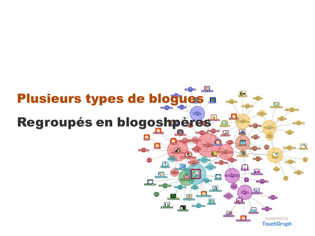 Plusieurs types de blogues Regroupés en blogoshpères