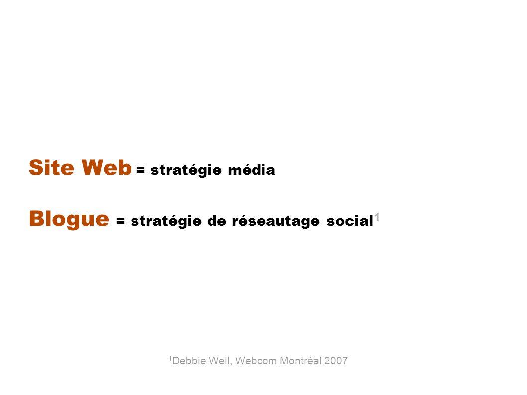 Site Web = stratégie média Blogue = stratégie de réseautage social 1 1 Debbie Weil, Webcom Montréal 2007