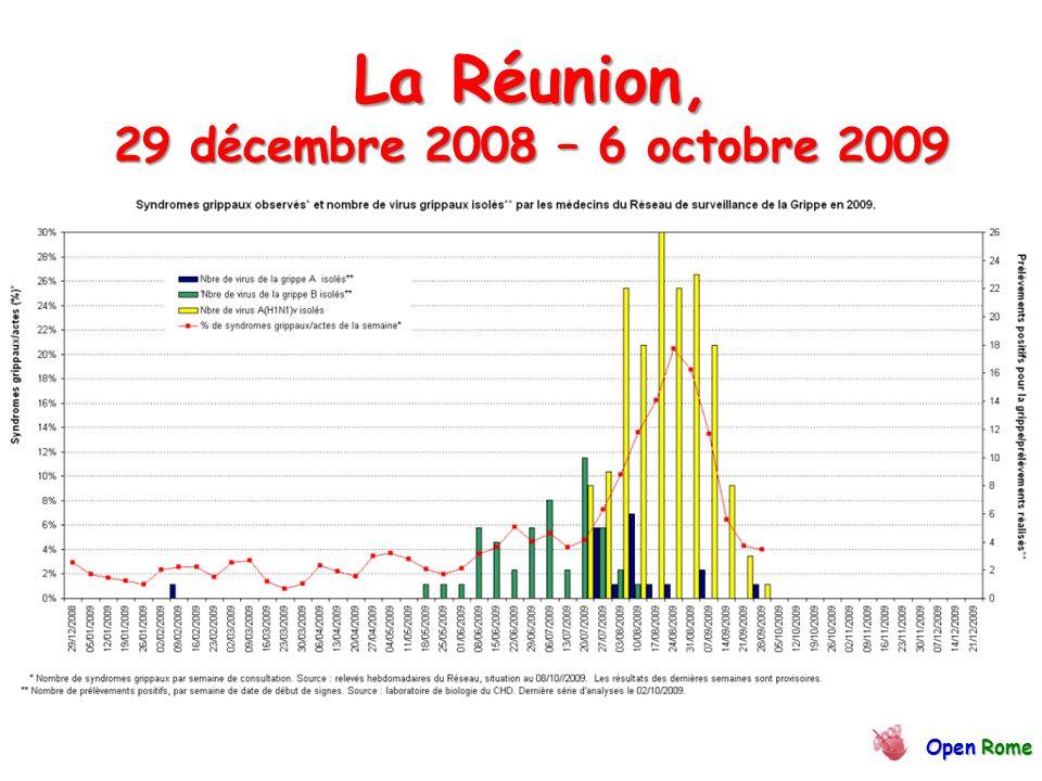 La Réunion, 29 décembre 2008 – 6 octobre 2009 OpenRome Open Rome