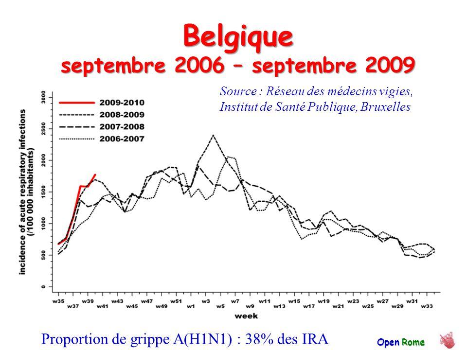 Belgique septembre 2006 – septembre 2009 OpenRome Open Rome Proportion de grippe A(H1N1) : 38% des IRA Source : Réseau des médecins vigies, Institut de Santé Publique, Bruxelles