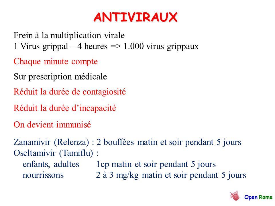 ANTIVIRAUX OpenRome Open Rome Frein à la multiplication virale 1 Virus grippal – 4 heures => 1.000 virus grippaux Chaque minute compte Sur prescription médicale Réduit la durée de contagiosité Réduit la durée d'incapacité On devient immunisé Zanamivir (Relenza) : 2 bouffées matin et soir pendant 5 jours Oseltamivir (Tamiflu) : enfants, adultes 1cp matin et soir pendant 5 jours nourrissons2 à 3 mg/kg matin et soir pendant 5 jours