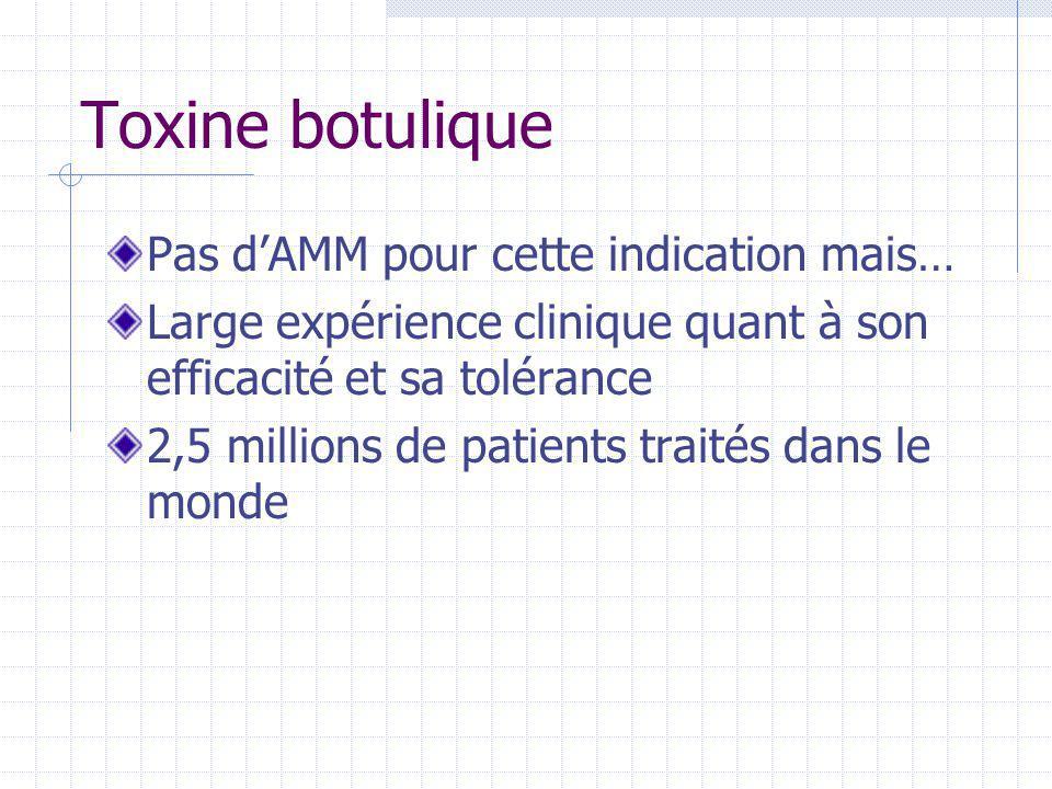 Toxine botulique Pas d'AMM pour cette indication mais… Large expérience clinique quant à son efficacité et sa tolérance 2,5 millions de patients trait
