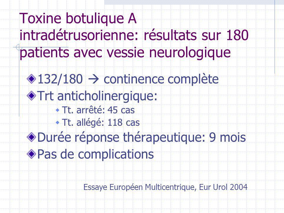 Toxine botulique A intradétrusorienne: résultats sur 180 patients avec vessie neurologique 132/180  continence complète Trt anticholinergique:  Tt.
