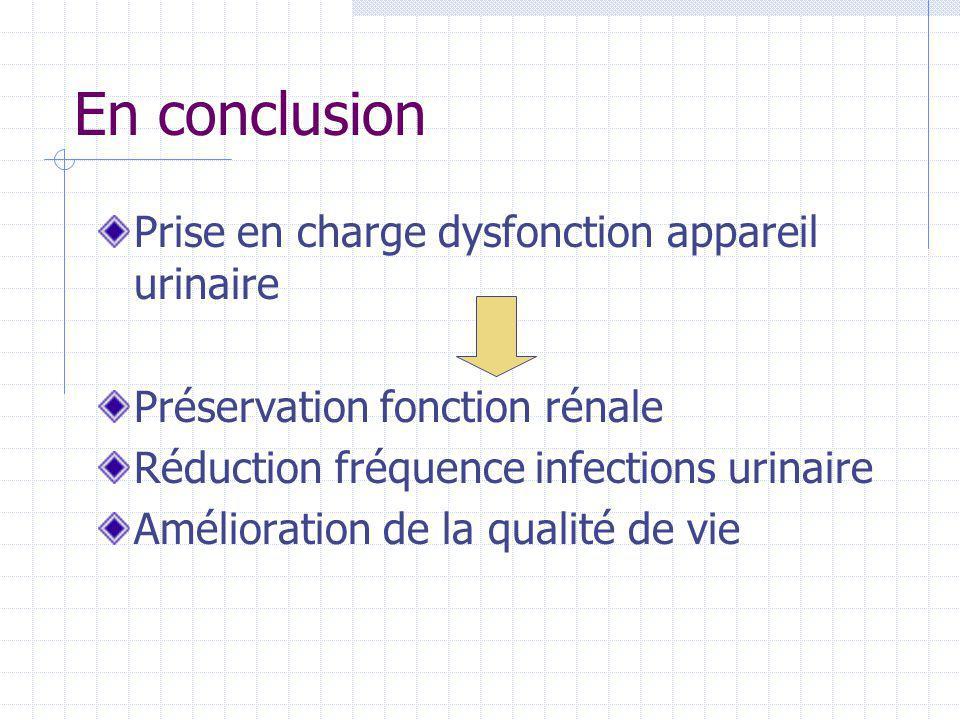 En conclusion Prise en charge dysfonction appareil urinaire Préservation fonction rénale Réduction fréquence infections urinaire Amélioration de la qu