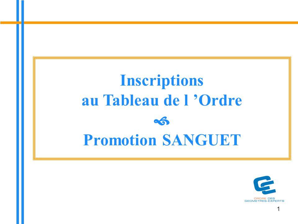 12  Monsieur Gwénaël SAGNE né en 1978, ESTP 2002, rejoint la SCOP TECHNIQUE TOPO à PARIS 10ème