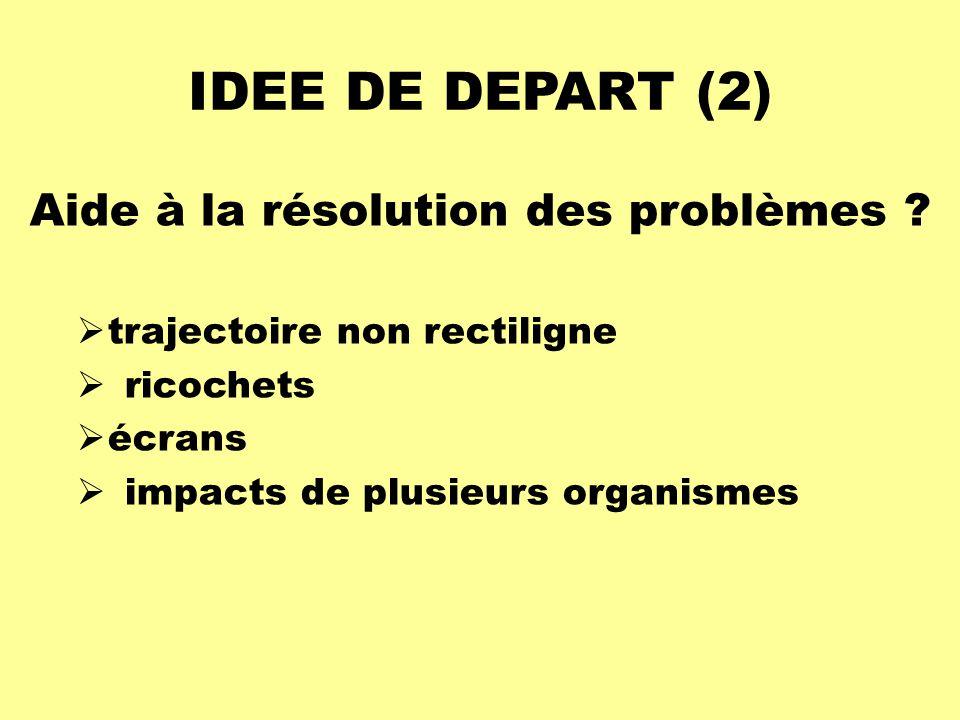 IDEE DE DEPART (2) Aide à la résolution des problèmes ?  trajectoire non rectiligne  ricochets  écrans  impacts de plusieurs organismes