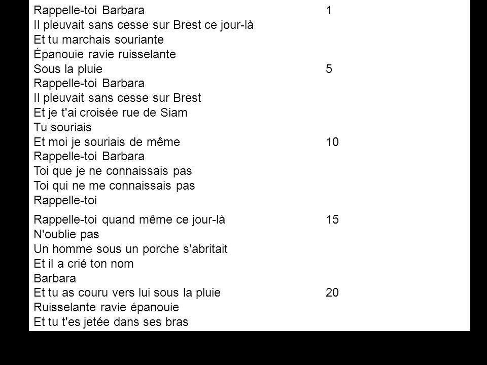 Rappelle-toi Barbara1 Il pleuvait sans cesse sur Brest ce jour-là Et tu marchais souriante Épanouie ravie ruisselante Sous la pluie 5 Rappelle-toi Bar