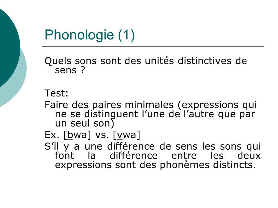Phonologie (1) Quels sons sont des unités distinctives de sens ? Test: Faire des paires minimales (expressions qui ne se distinguent l'une de l'autre