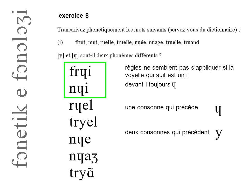 exercice 8 une consonne qui précède deux consonnes qui précèdent règles ne semblent pas s'appliquer si la voyelle qui suit est un i devant i toujours