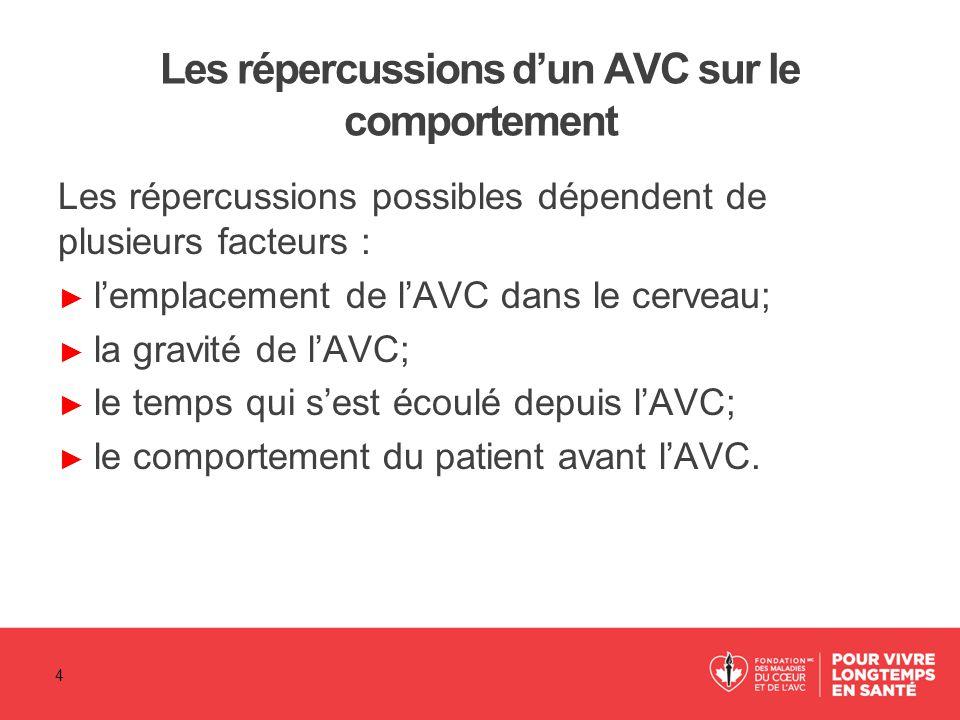 Les répercussions d'un AVC sur le comportement Les répercussions possibles dépendent de plusieurs facteurs : ► l'emplacement de l'AVC dans le cerveau;
