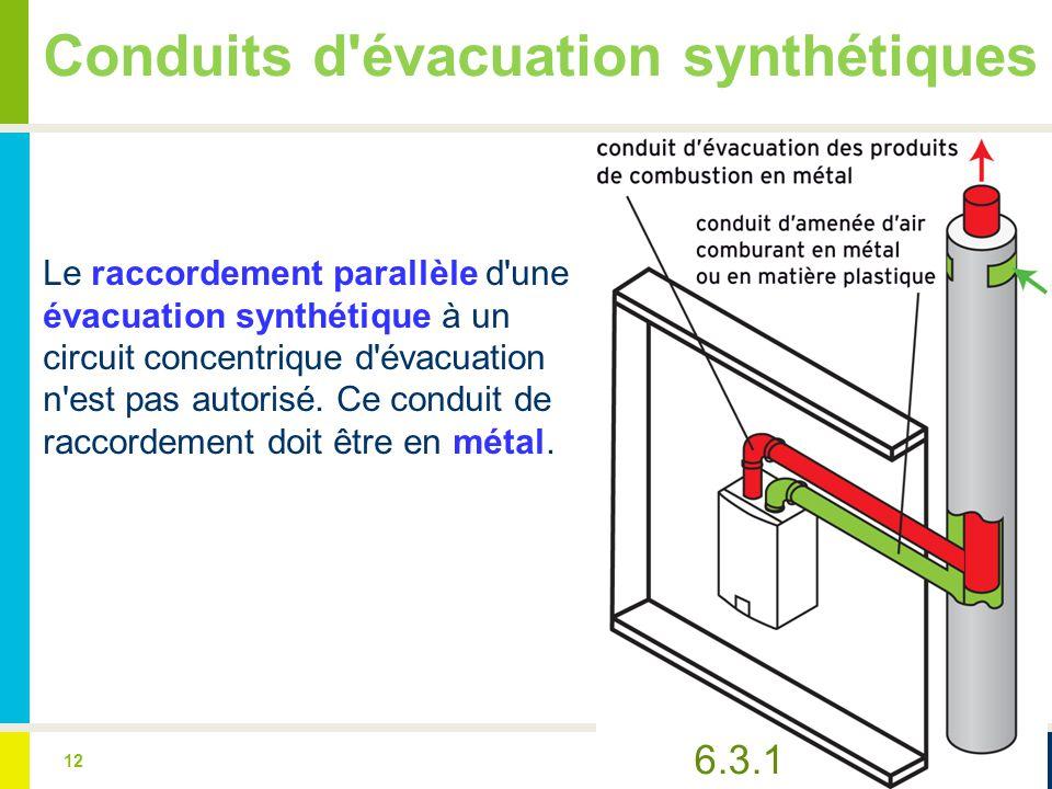 12 Conduits d'évacuation synthétiques Le raccordement parallèle d'une évacuation synthétique à un circuit concentrique d'évacuation n'est pas autorisé