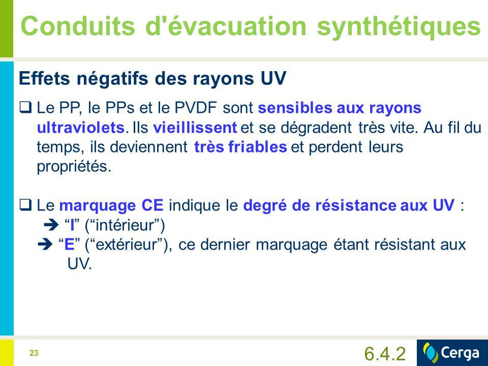 23 Conduits d'évacuation synthétiques Effets négatifs des rayons UV  Le PP, le PPs et le PVDF sont sensibles aux rayons ultraviolets. Ils vieillissen