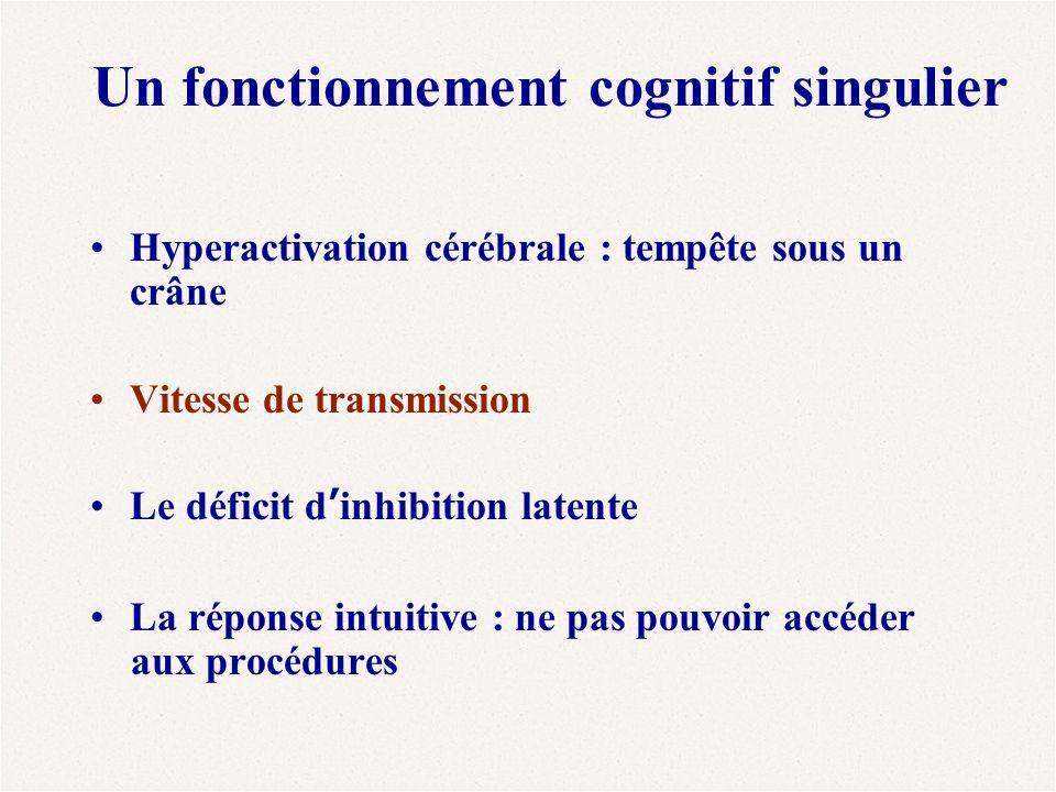 Un fonctionnement cognitif singulier Hyperactivation cérébrale : tempête sous un crâne Vitesse de transmission Le déficit d'inhibition latente La répo