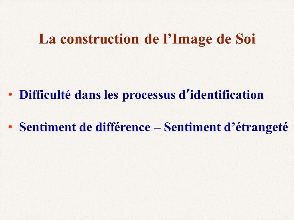 La construction de l'Image de Soi Difficulté dans les processus d'identification Sentiment de différence – Sentiment d'étrangeté
