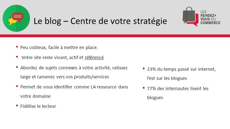Le blog – Centre de votre stratégie Peu coûteux, facile à mettre en place. Votre site reste vivant, actif et référencé Abordez de sujets connexes à vo