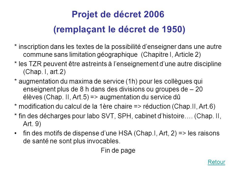 Projet de décret 2006 (remplaçant le décret de 1950) * inscription dans les textes de la possibilité d'enseigner dans une autre commune sans limitation géographique (Chapitre I, Article 2) * les TZR peuvent être astreints à l'enseignement d'une autre discipline (Chap.