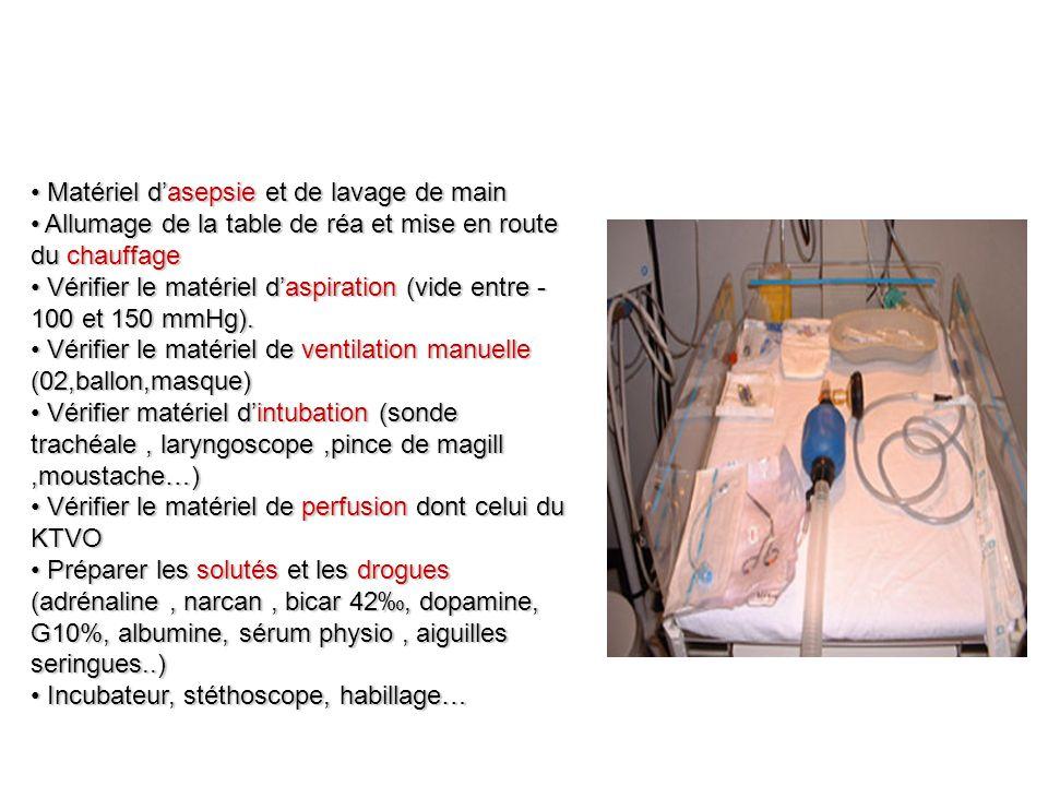Matériel d'asepsie et de lavage de main Matériel d'asepsie et de lavage de main Allumage de la table de réa et mise en route du chauffage Allumage de
