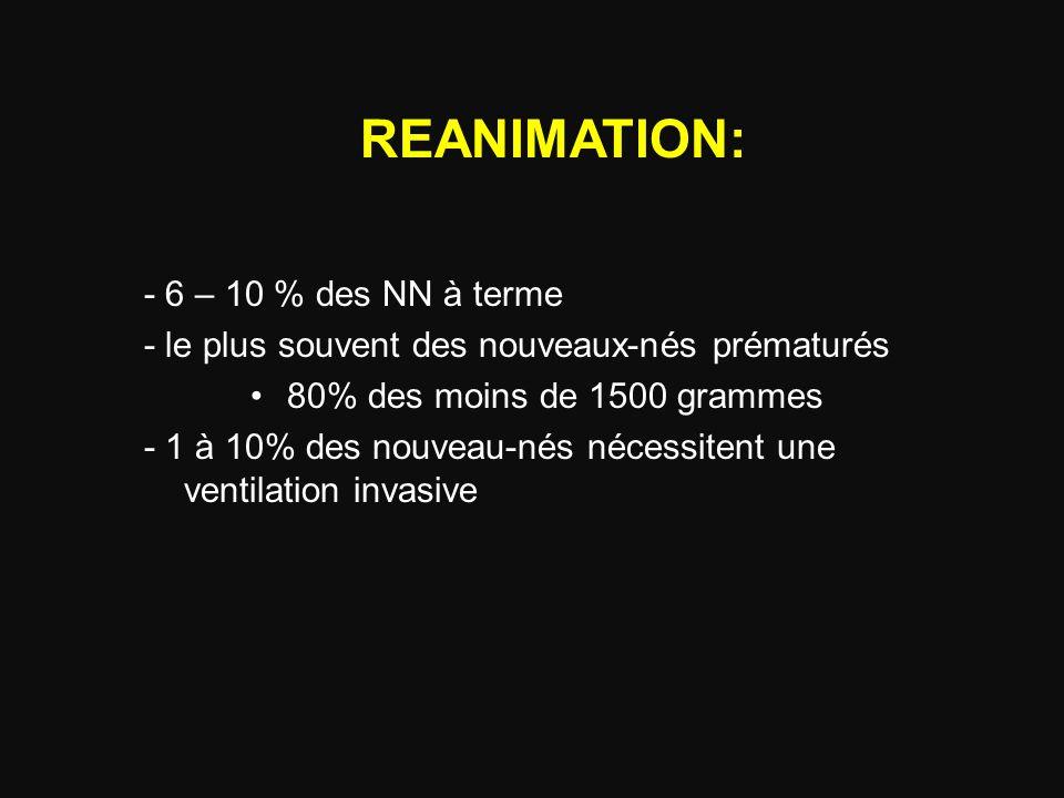- 6 – 10 % des NN à terme - le plus souvent des nouveaux-nés prématurés 80% des moins de 1500 grammes - 1 à 10% des nouveau-nés nécessitent une ventil