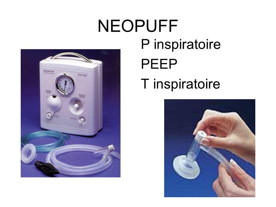 NEOPUFF P inspiratoire PEEP T inspiratoire