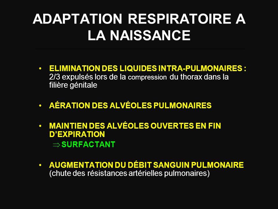 ADAPTATION RESPIRATOIRE A LA NAISSANCE ELIMINATION DES LIQUIDES INTRA-PULMONAIRES : 2/3 expulsés lors de la compression du thorax dans la filière géni